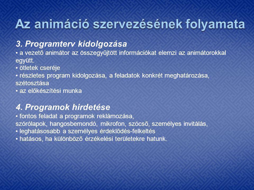 Az animáció szervezésének folyamata