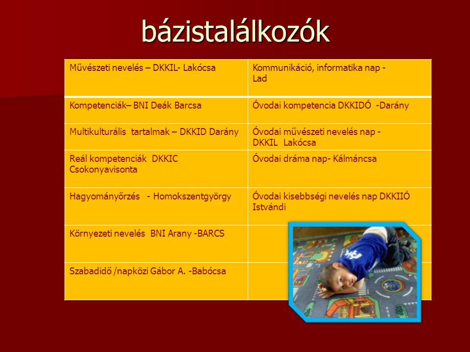 bázistalálkozók Művészeti nevelés – DKKIL- Lakócsa