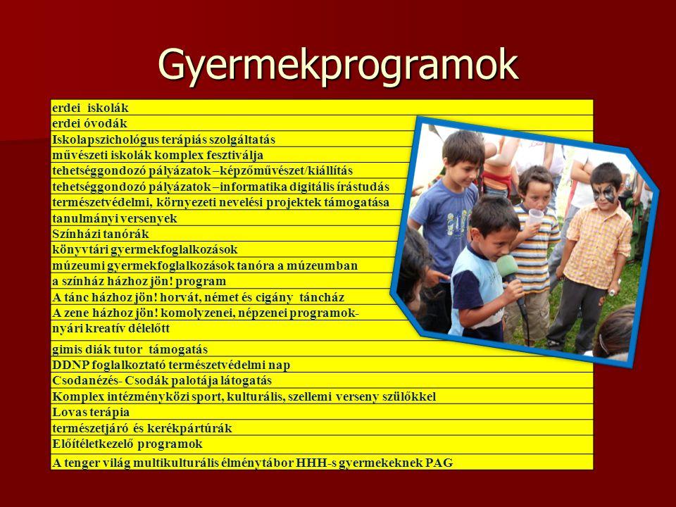Gyermekprogramok erdei iskolák erdei óvodák