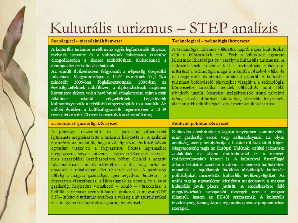 Kulturális turizmus – STEP analízis
