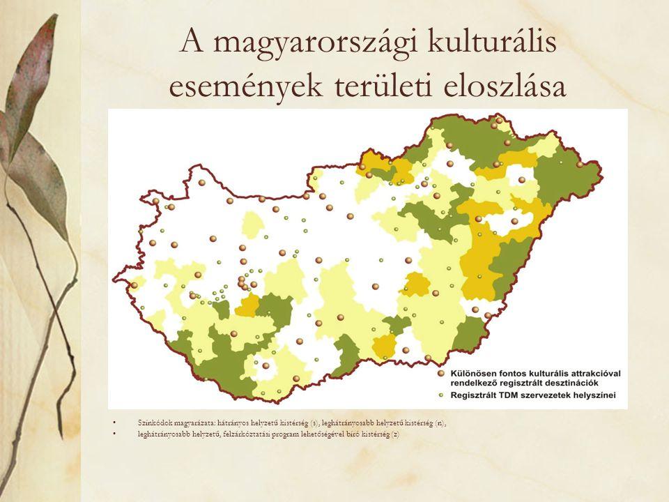 A magyarországi kulturális események területi eloszlása