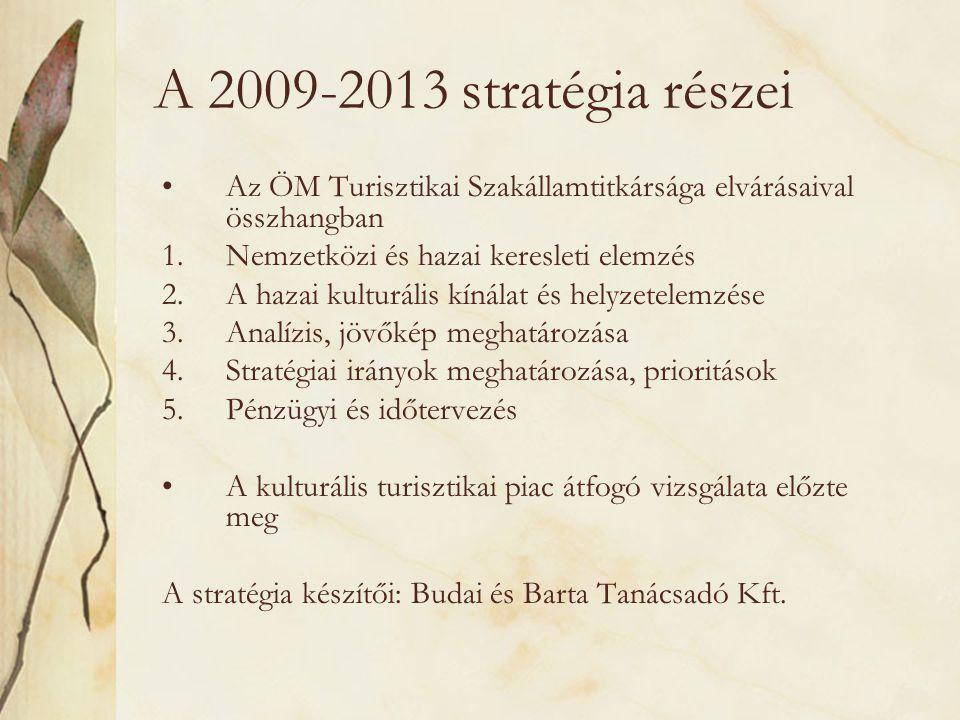 A 2009-2013 stratégia részei Az ÖM Turisztikai Szakállamtitkársága elvárásaival összhangban. Nemzetközi és hazai keresleti elemzés.
