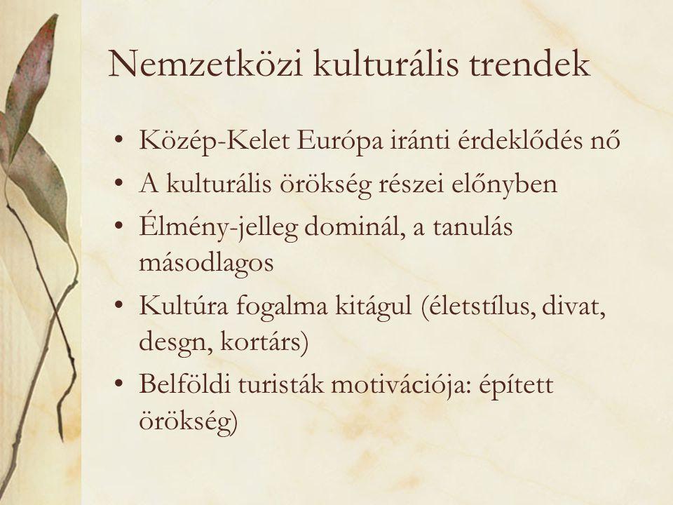 Nemzetközi kulturális trendek