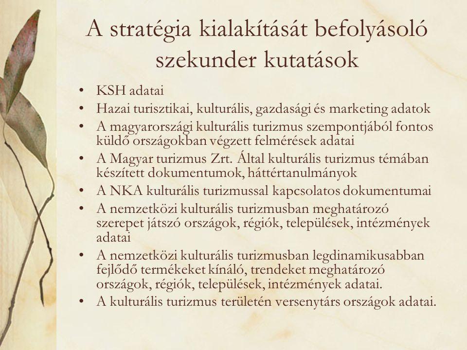A stratégia kialakítását befolyásoló szekunder kutatások