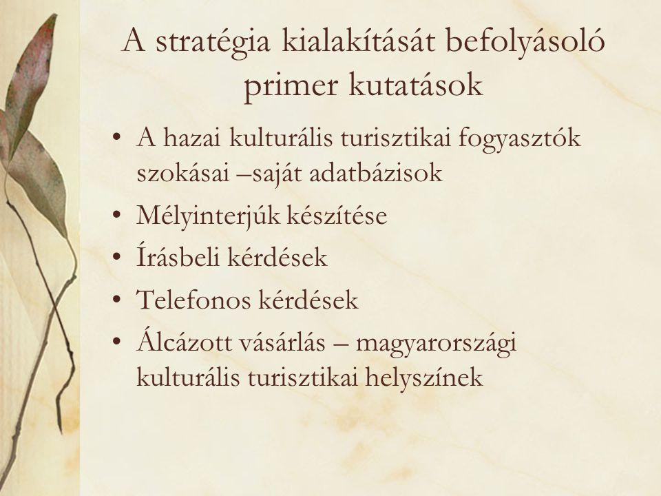 A stratégia kialakítását befolyásoló primer kutatások