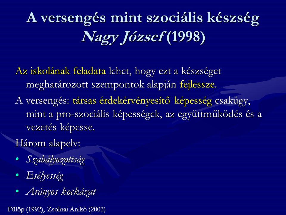 A versengés mint szociális készség Nagy József (1998)