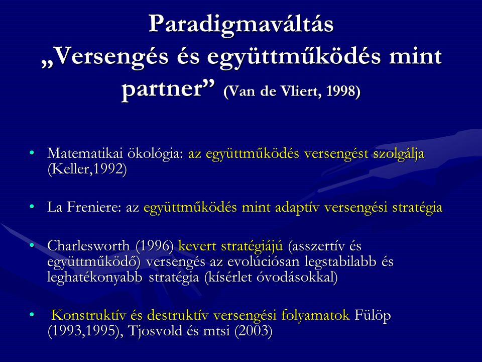 """Paradigmaváltás """"Versengés és együttműködés mint partner (Van de Vliert, 1998)"""