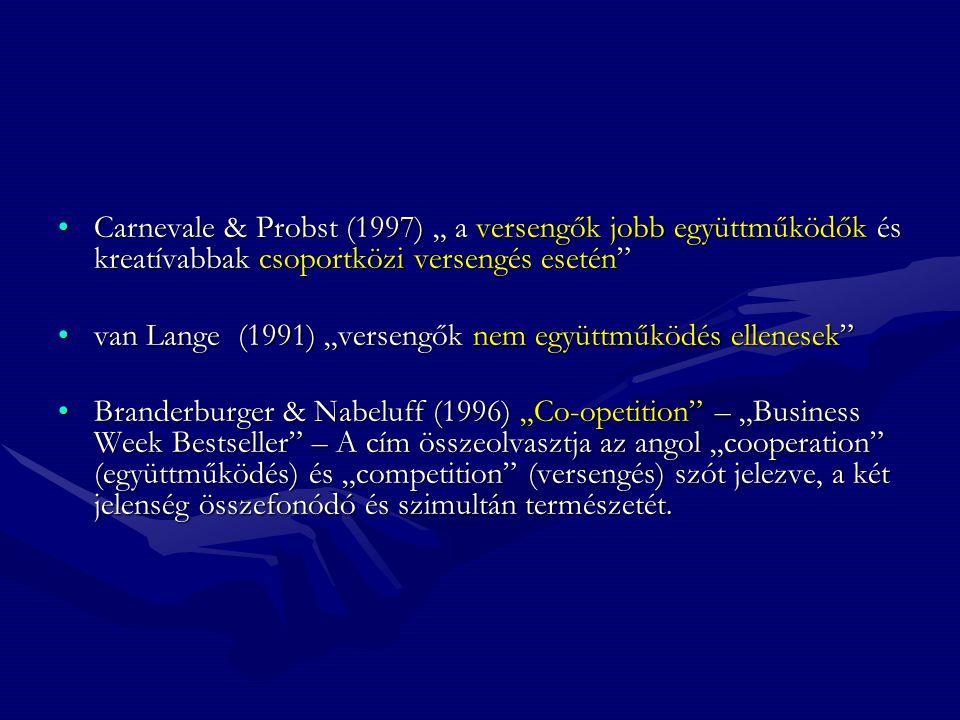 """Carnevale & Probst (1997) """" a versengők jobb együttműködők és kreatívabbak csoportközi versengés esetén"""