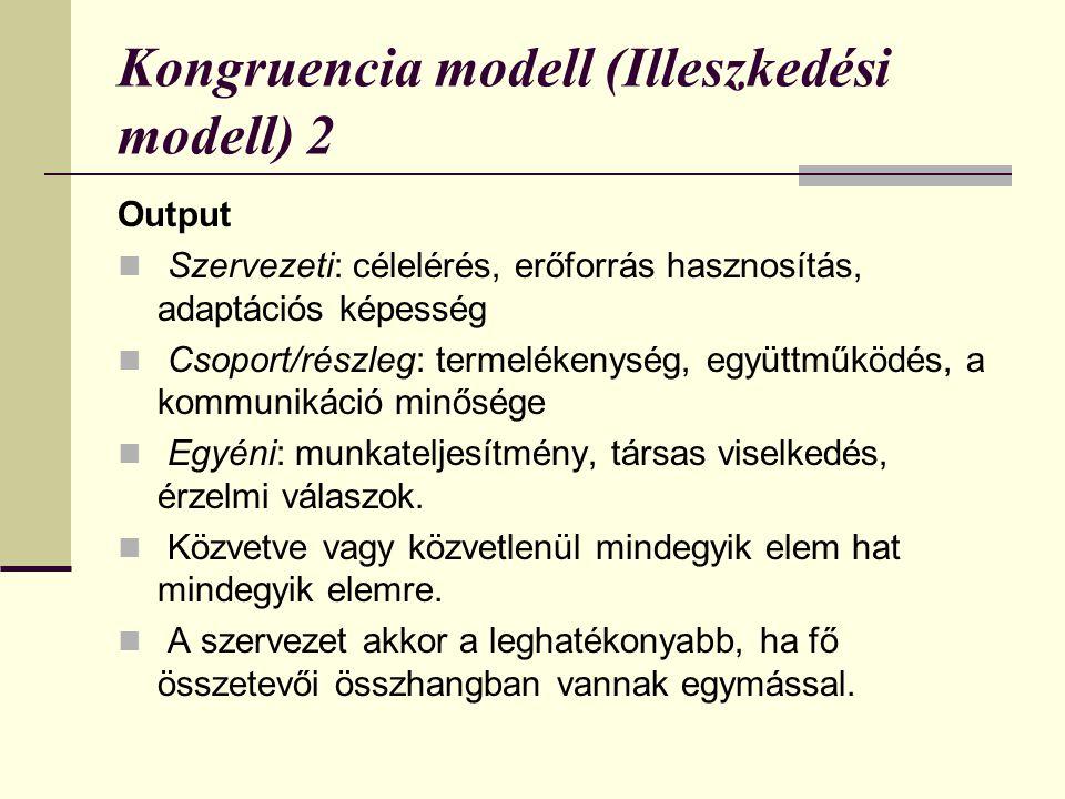 Kongruencia modell (Illeszkedési modell) 2