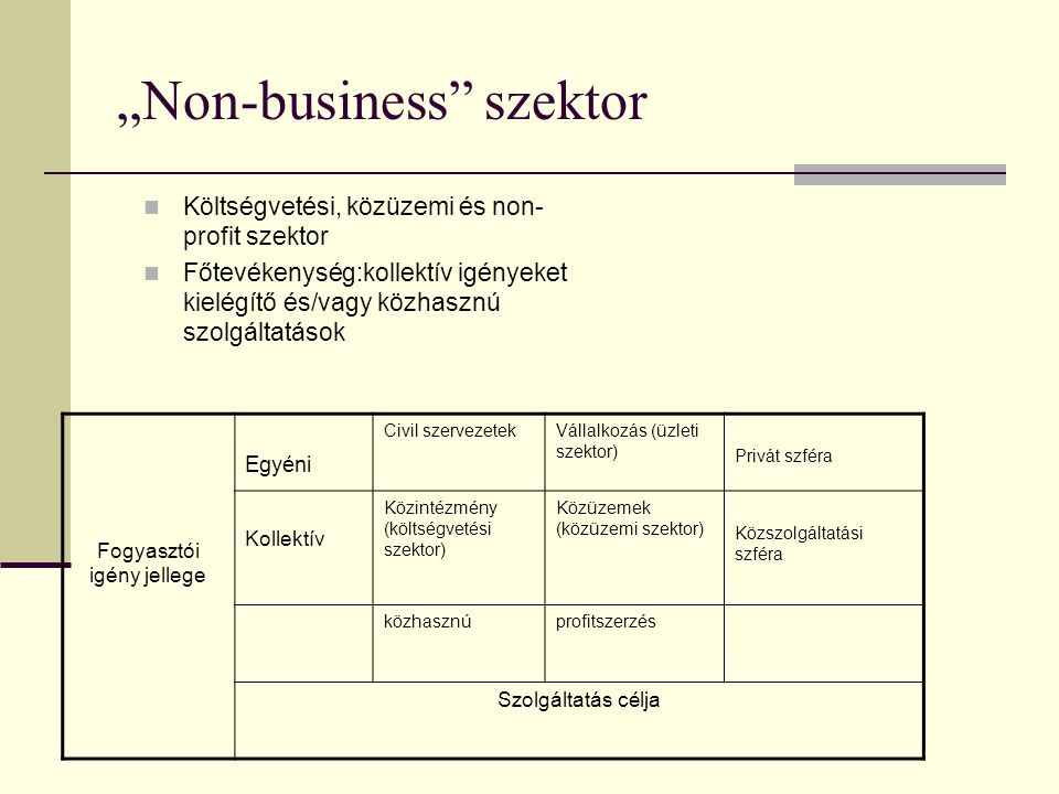 """Non-business szektor"