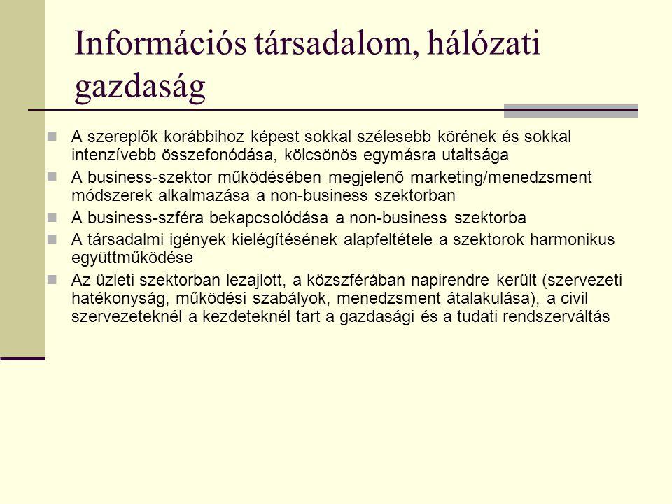 Információs társadalom, hálózati gazdaság
