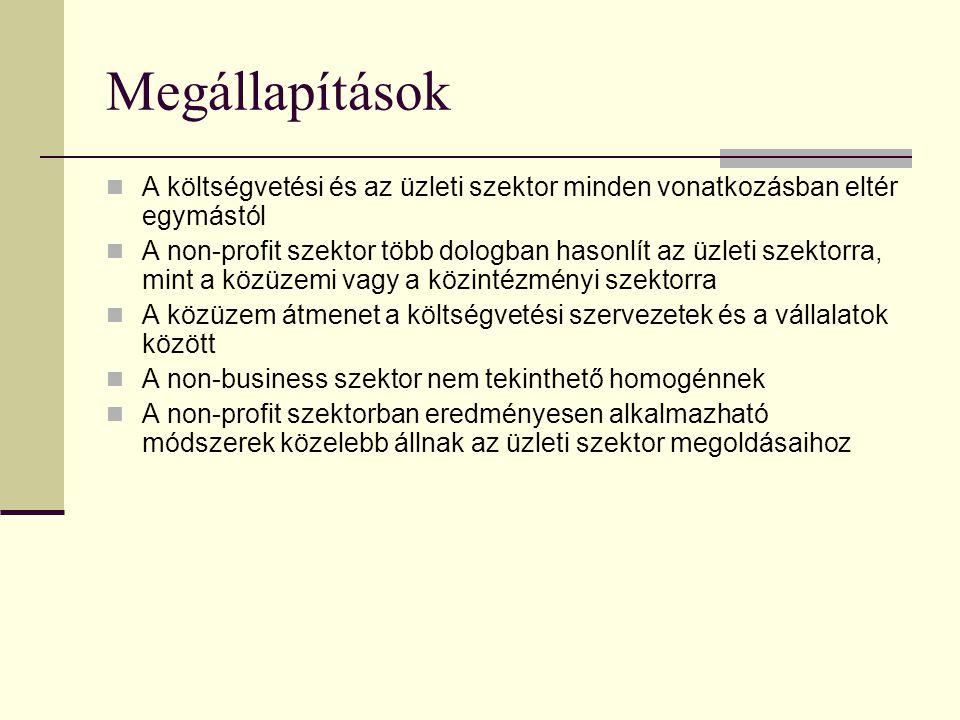 Megállapítások A költségvetési és az üzleti szektor minden vonatkozásban eltér egymástól.