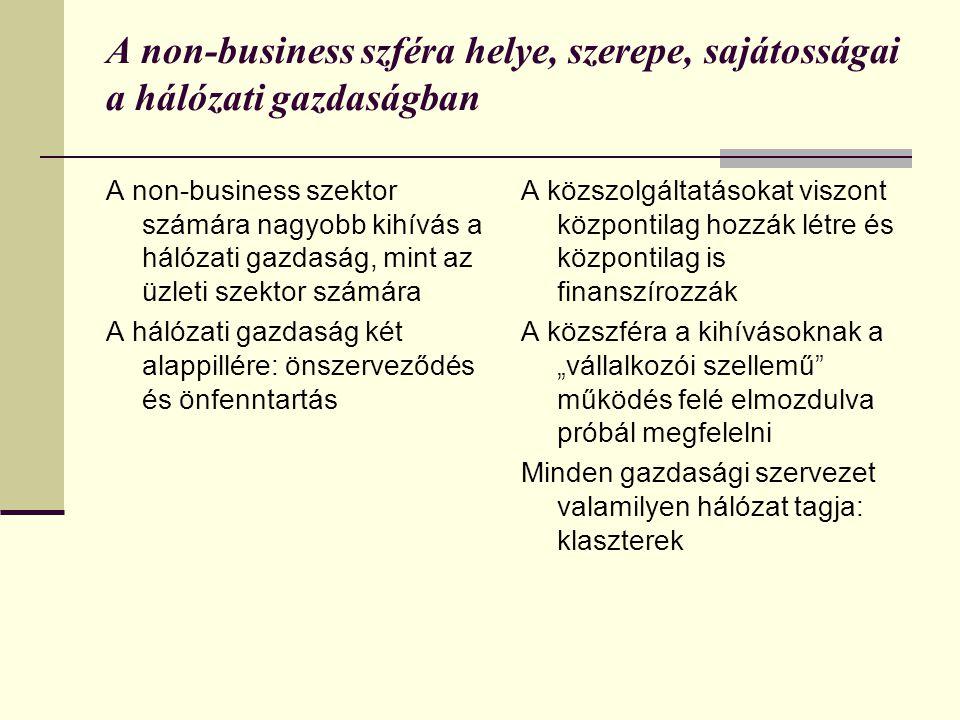 A non-business szféra helye, szerepe, sajátosságai a hálózati gazdaságban
