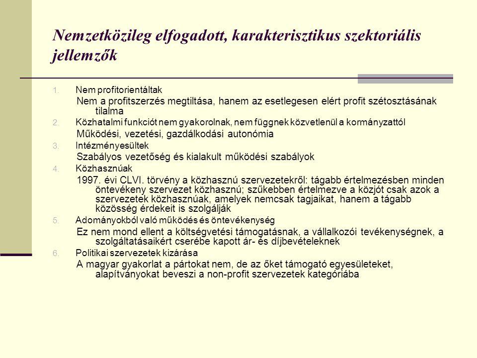 Nemzetközileg elfogadott, karakterisztikus szektoriális jellemzők