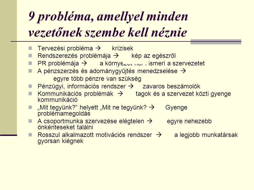 9 probléma, amellyel minden vezetőnek szembe kell néznie