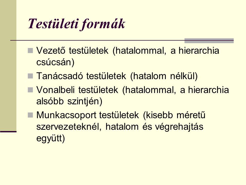 Testületi formák Vezető testületek (hatalommal, a hierarchia csúcsán)