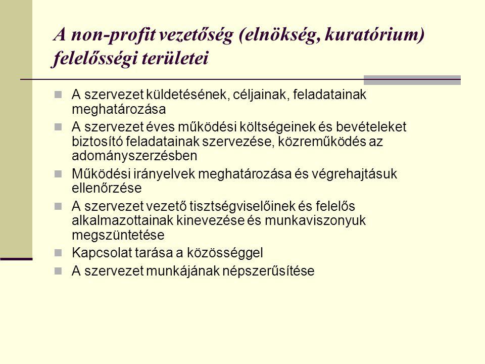 A non-profit vezetőség (elnökség, kuratórium) felelősségi területei