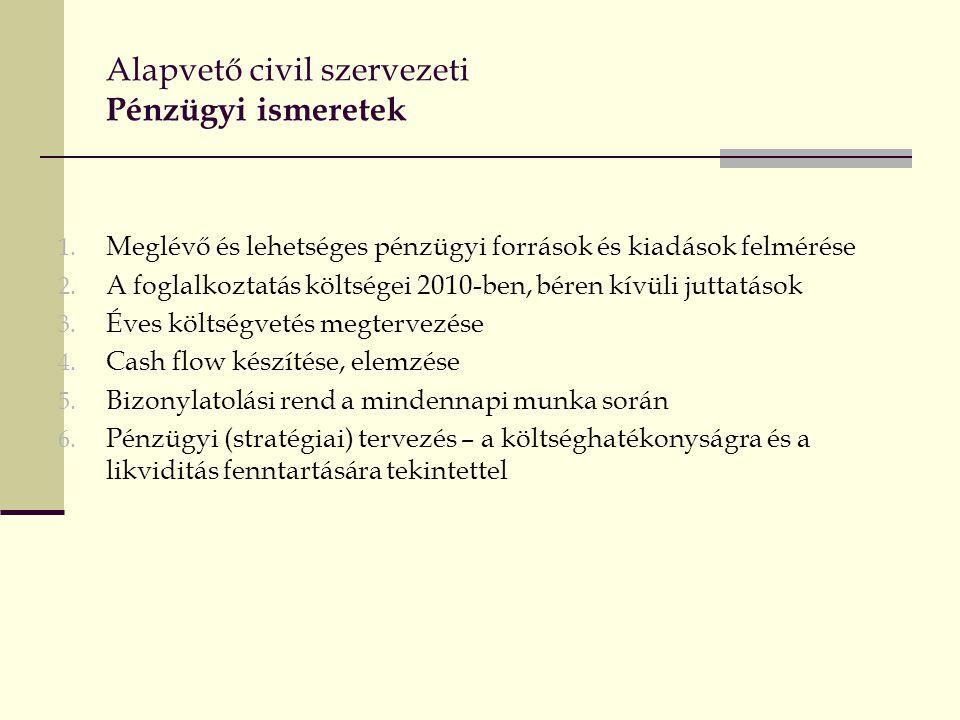 Alapvető civil szervezeti Pénzügyi ismeretek