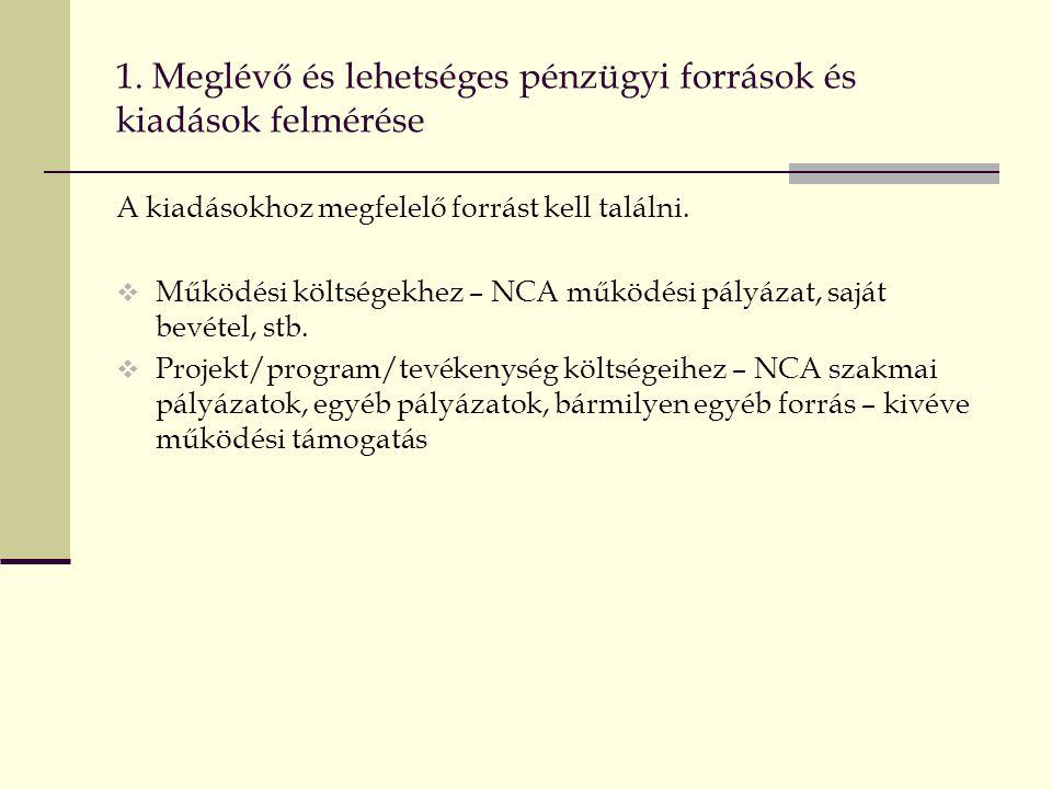 1. Meglévő és lehetséges pénzügyi források és kiadások felmérése