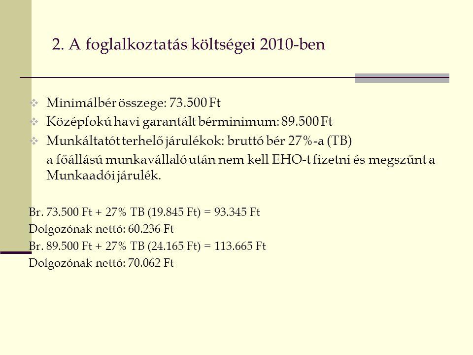 2. A foglalkoztatás költségei 2010-ben