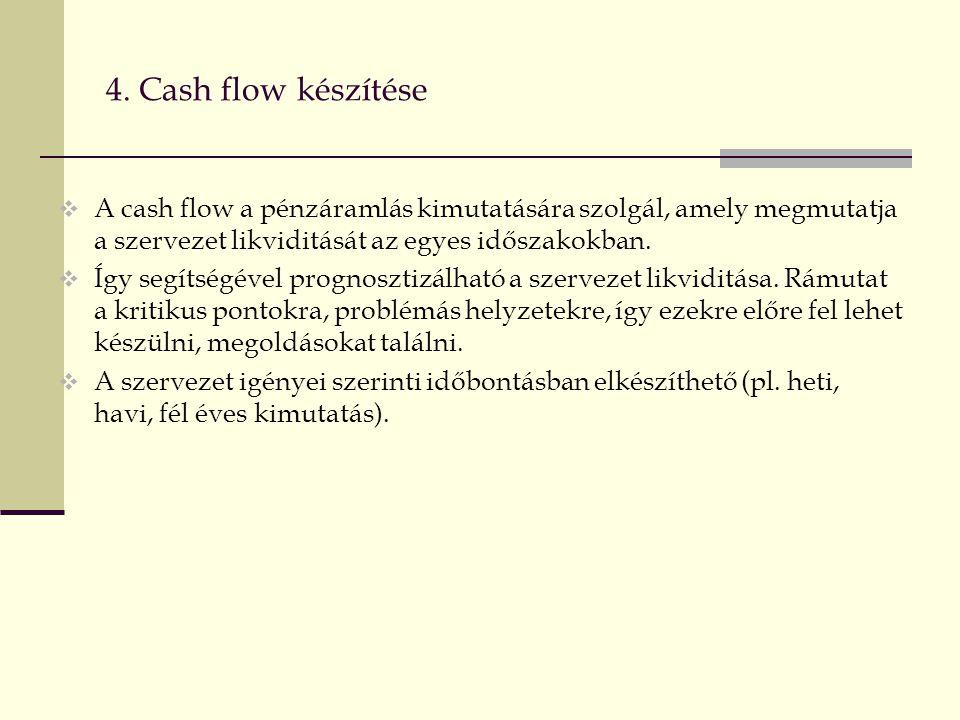 4. Cash flow készítése A cash flow a pénzáramlás kimutatására szolgál, amely megmutatja a szervezet likviditását az egyes időszakokban.