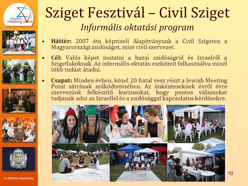 Sziget Fesztivál – Civil Sziget Informális oktatási program