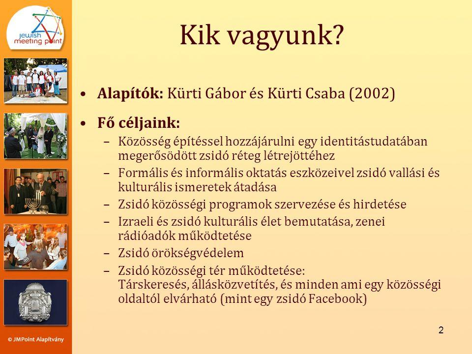 Kik vagyunk Alapítók: Kürti Gábor és Kürti Csaba (2002) Fő céljaink: