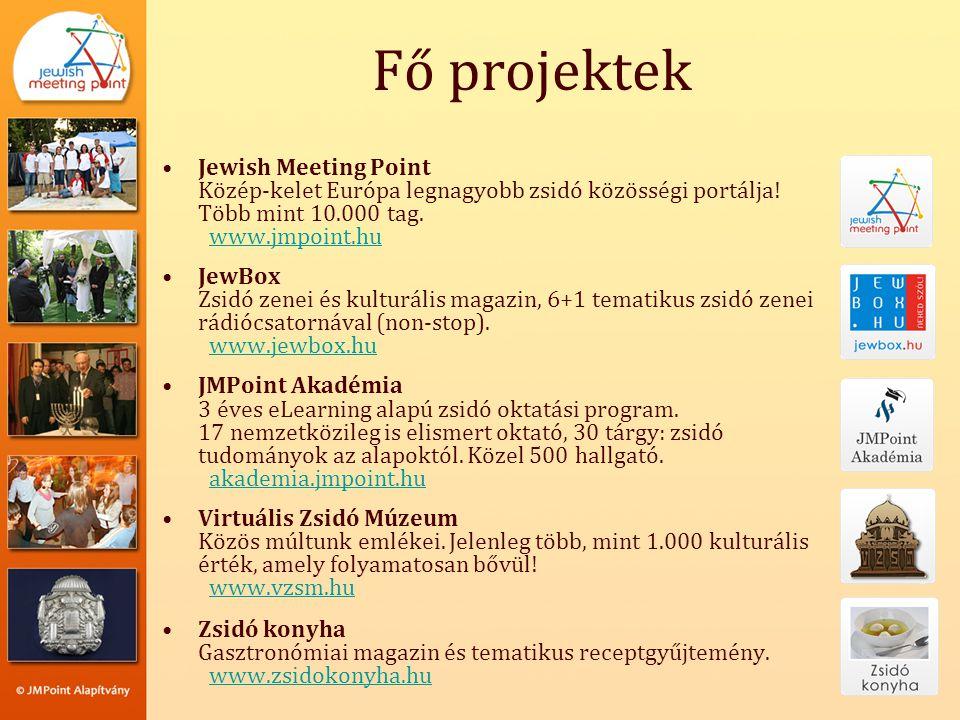 Fő projektek Jewish Meeting Point Közép-kelet Európa legnagyobb zsidó közösségi portálja! Több mint 10.000 tag. www.jmpoint.hu.