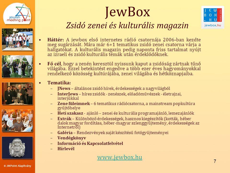 JewBox Zsidó zenei és kulturális magazin