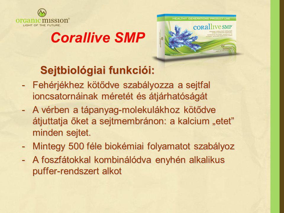 Corallive SMP Sejtbiológiai funkciói: