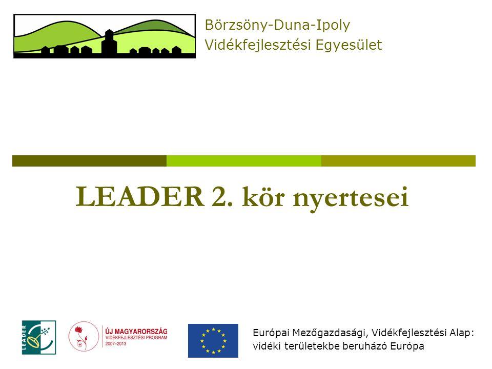 LEADER 2. kör nyertesei Börzsöny-Duna-Ipoly Vidékfejlesztési Egyesület