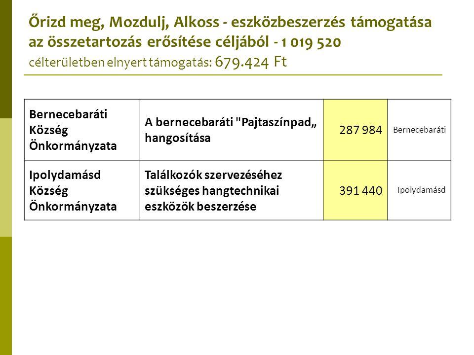 Őrizd meg, Mozdulj, Alkoss - eszközbeszerzés támogatása az összetartozás erősítése céljából - 1 019 520 célterületben elnyert támogatás: 679.424 Ft