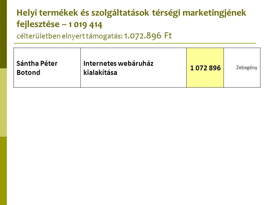 Helyi termékek és szolgáltatások térségi marketingjének fejlesztése – 1 019 414 célterületben elnyert támogatás: 1.072.896 Ft