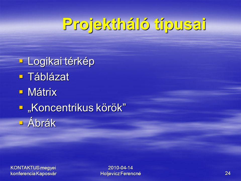 Projektháló típusai Logikai térkép Táblázat Mátrix