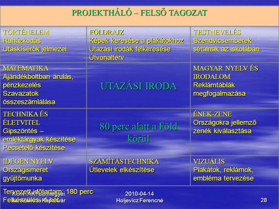 PROJEKTHÁLÓ – FELSŐ TAGOZAT