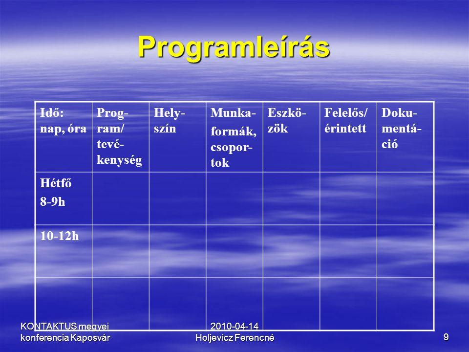 Programleírás Idő: nap, óra Prog-ram/ tevé-kenység Hely-szín Munka-