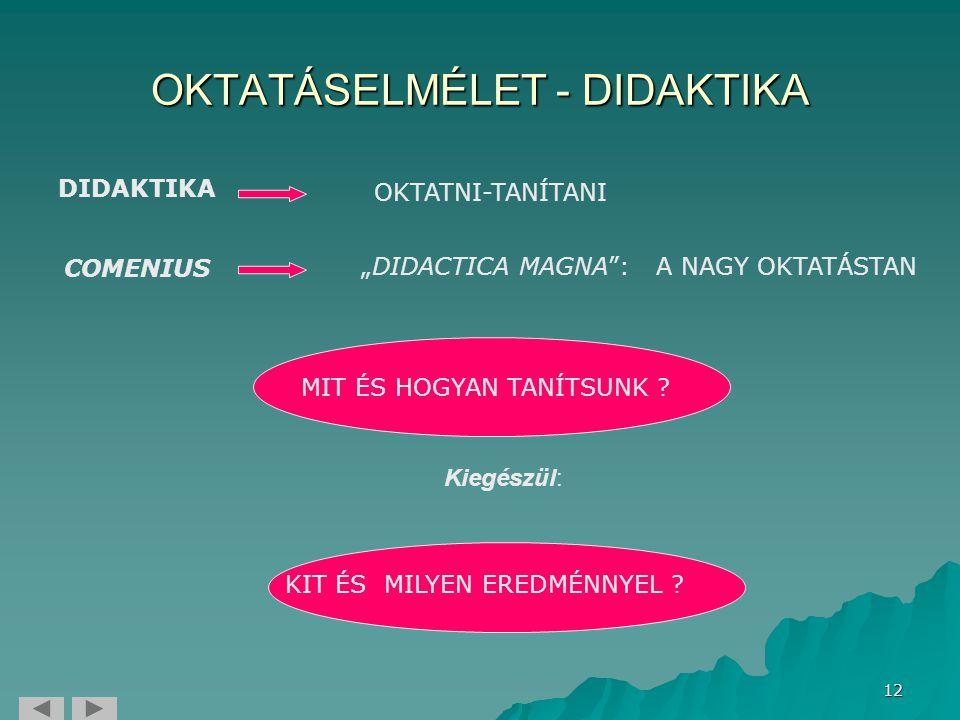 OKTATÁSELMÉLET - DIDAKTIKA
