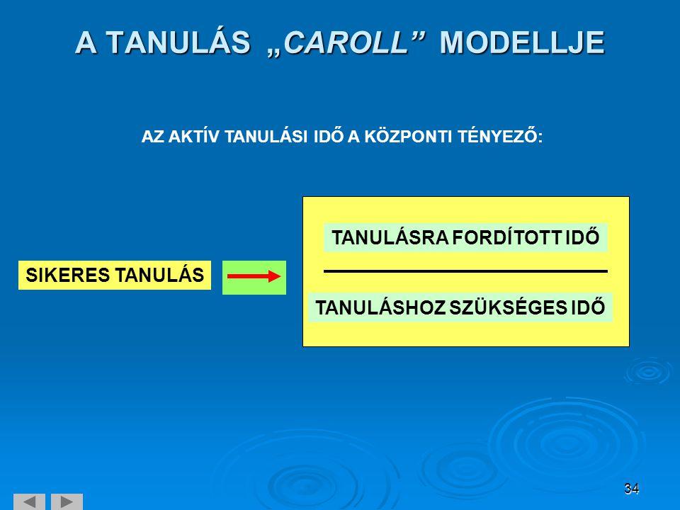 """A TANULÁS """"CAROLL MODELLJE"""