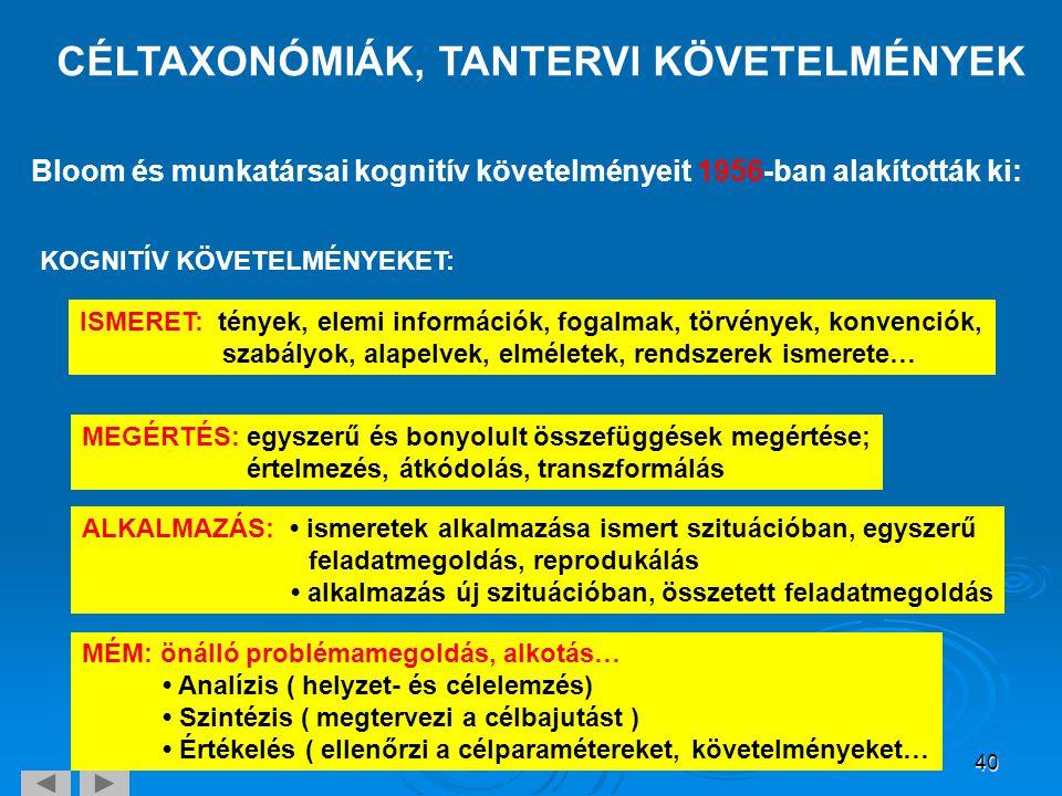 CÉLTAXONÓMIÁK, TANTERVI KÖVETELMÉNYEK