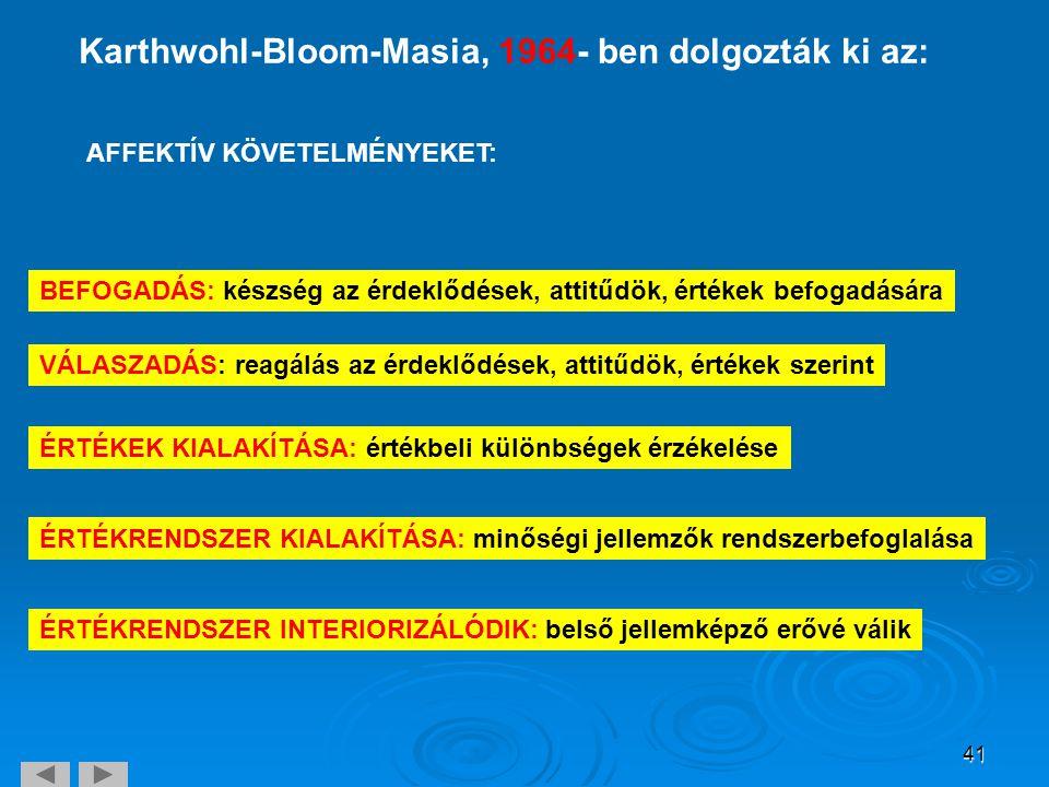 Karthwohl-Bloom-Masia, 1964- ben dolgozták ki az: