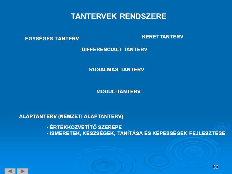TANTERVEK RENDSZERE KERETTANTERV EGYSÉGES TANTERV