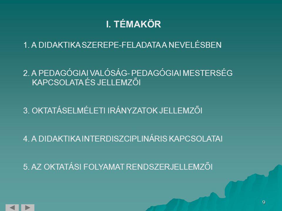 I. TÉMAKÖR 1. A DIDAKTIKA SZEREPE-FELADATA A NEVELÉSBEN