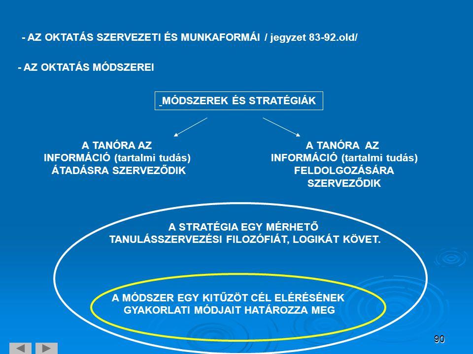 - AZ OKTATÁS SZERVEZETI ÉS MUNKAFORMÁI / jegyzet 83-92.old/