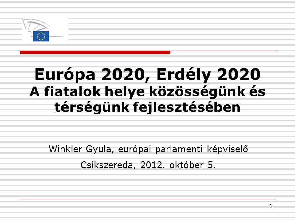 Winkler Gyula, európai parlamenti képviselő