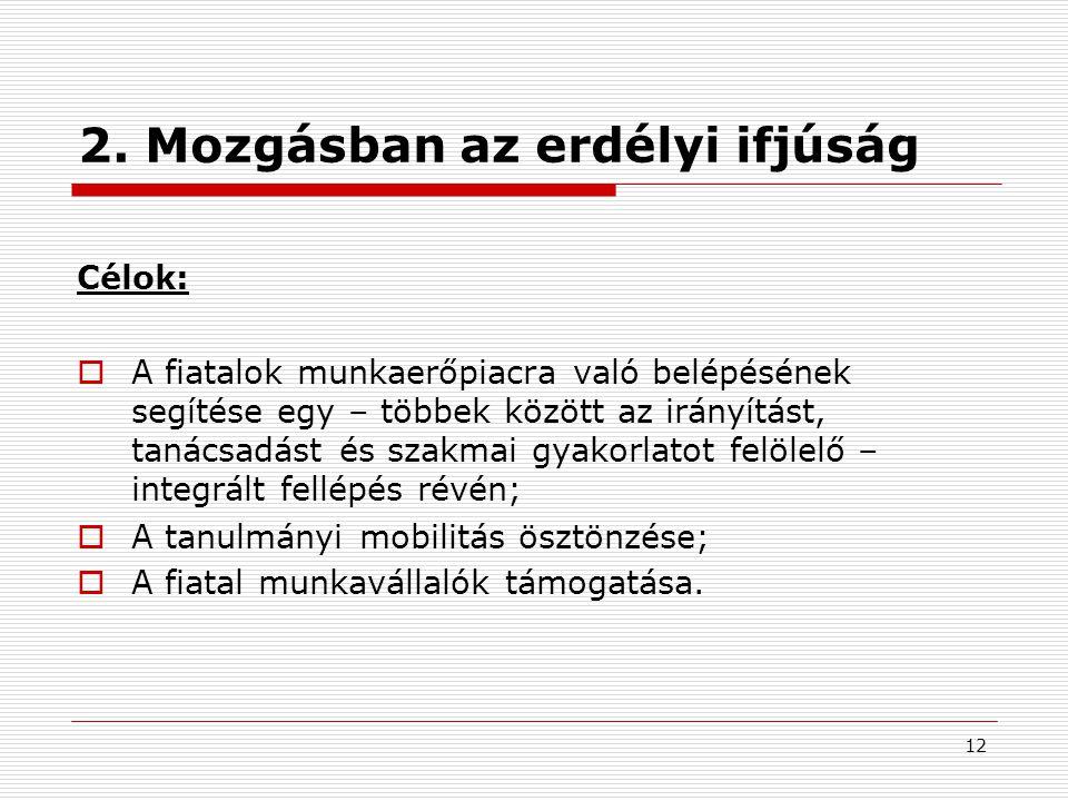 2. Mozgásban az erdélyi ifjúság