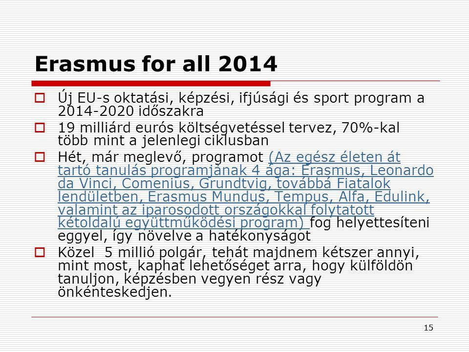 Erasmus for all 2014 Új EU-s oktatási, képzési, ifjúsági és sport program a 2014-2020 időszakra.