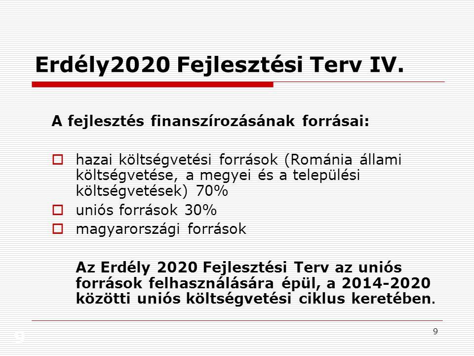 Erdély2020 Fejlesztési Terv IV.
