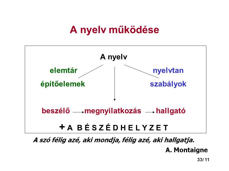 A nyelv működése + A B É S Z É D H E L Y Z E T