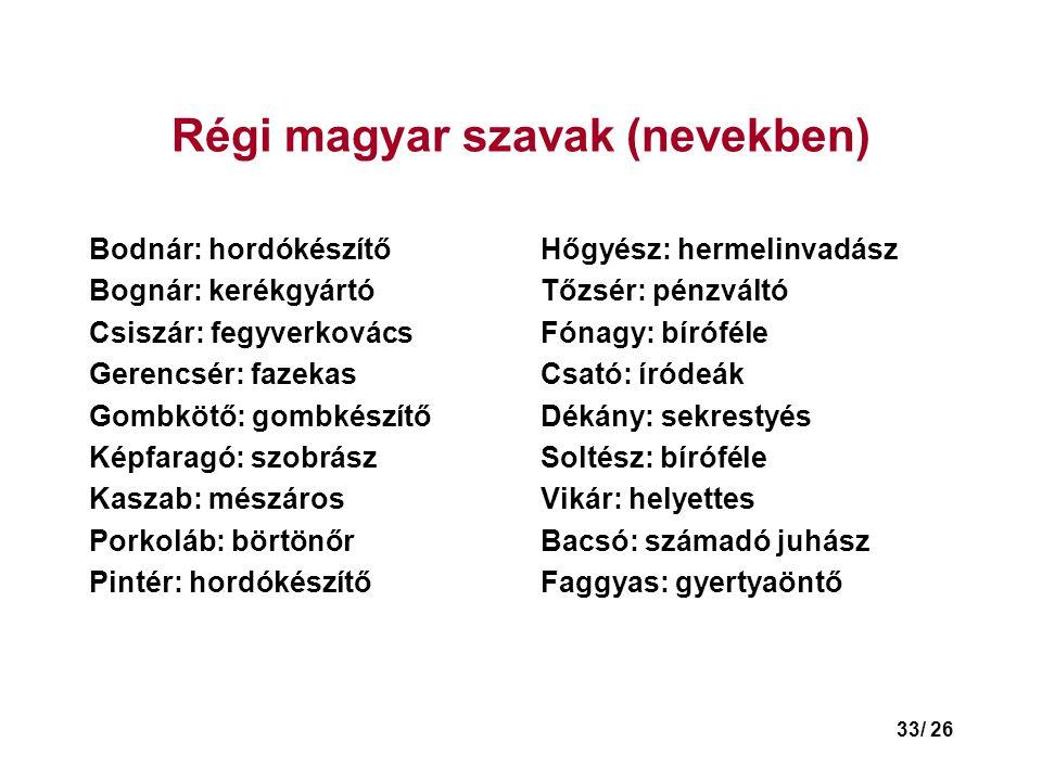Régi magyar szavak (nevekben)