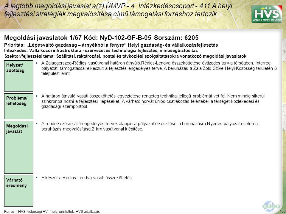 Megoldási javaslatok 1/67 Kód: NyD-102-GF-B-05 Sorszám: 6205
